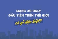 """Viettel xây đựng hạ tầng mạng 4G """"khủng"""" ở Myanmar, cho phép gọi Quốc tế giữa 4 nước ASEAN như gọi nội mạng"""