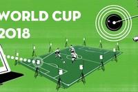 5 công nghệ mới được áp dụng trong mùa World Cup 2018