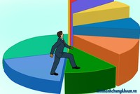Chính phủ ban hành quy định mới về cổ phần hóa