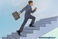 Khẩu vị rủi ro và hiệu quả đầu tư của các CTCK