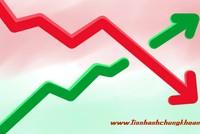 Nhận định thị trường ngày 29/7: Khả năng hình thành mô hình hai đỉnh