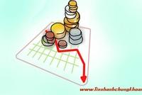 Nhận định thị trường ngày 13/8: Hạn chế giải ngân