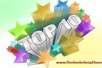 """Top 10 cổ phiếu tăng/giảm mạnh nhất tuần qua: """"Sao đổi ngôi"""""""