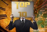 Top 10 cổ phiếu tăng/giảm mạnh nhất tuần qua: Biên độ hẹp dần