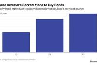 """""""Quả bom nổ chậm"""" của thị trường tài chính Trung Quốc"""