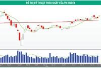 Dòng tiền hướng vào nhóm cổ phiếu có thông tin hỗ trợ
