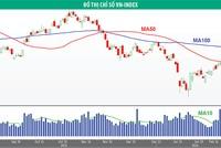 VN-Index vẫn trong xu hướng tăng điểm ngắn hạn