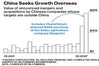 """Trung Quốc gặp khó khi """"chinh phục"""" các công ty Mỹ"""