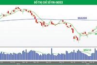 Nhà đầu tư ngắn hạn nên hạn chế mua đuổi