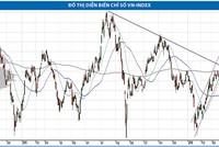 VN-Index hướng tới mốc 595 điểm
