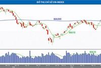 VN-Index vẫn duy trì được xu hướng tăng giá ngắn hạn