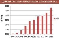 DVP: Cổ tức khủng, động lực tăng trưởng còn không?