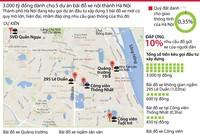 [Infographics] Đầu tư 3.000 tỷ đồng xây 5 bãi đỗ xe ở Hà Nội