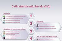 [infoGraphics] 5 viễn cảnh cho nước Anh nếu rời EU!