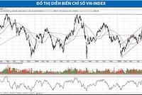 VN-Index bước vào giai đoạn tăng mới