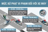 [Infographic] Từ 1/8/2016, mức phạt xe máy có thể tương đương giá trị xe