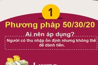 [Infographic] 4 nguyên tắc vàng đảm bảo bạn không bao giờ thiếu tiền