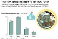 [Infographic] 406 doanh nghiệp nhà nước thoái vốn từ 2017 - 2020
