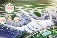 Bất động sản Đồng Nai hấp dẫn không chỉ nhờ Sân bay Long Thành