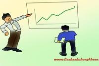 Nhận định thị trường ngày 6/7: Rủi ro gia tăng
