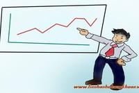 Nhận định thị trường ngày 3/8: Quán tính tăng điểm suy yếu