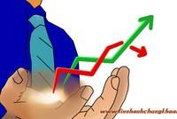 Nhận định thị trường ngày 22/7: Sẽ hồi phục trở lại