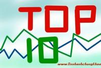 Top 10 cổ phiếu tăng/giảm: Tuần của cổ phiếu bảo hiểm