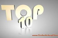 Top 10 cổ phiếu tăng/giảm tuần qua: Cổ phiếu vua tăng tốc