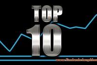 """Top 10 cổ phiếu tăng/giảm tuần qua: Ấn tượng """"tân binh"""""""