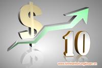 """Top 10 cổ phiếu tăng/giảm tuần qua: Cổ phiếu """"giá bèo"""" dậy sóng"""