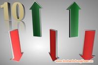 Top 10 cổ phiếu tăng/giảm tuần qua: Sông Đà thăng hoa
