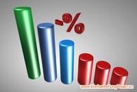 Lợi suất trái phiếu giảm