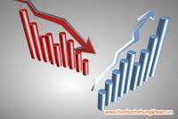 Nhận định thị trường ngày 29/5: Sẽ có điều chỉnh