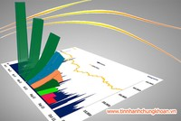 Lợi suất trái phiếu ngắn hạn tăng nhanh