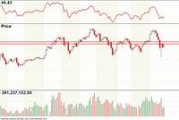 Cơ hội với nhóm cổ phiếu ngân hàng lớn