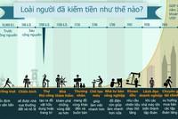 [infographic] Loài người đã kiếm tiền như thế nào