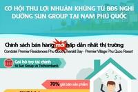 Trao tận tay cơ hội vàng đầu tư BĐS nghỉ dưỡng Nam Phú Quốc