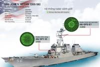 Trang bị trên chiến hạm Mỹ bị tàu hàng đâm ngoài khơi Singapore