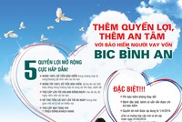 Thêm quyền lợi cho khách hàng tham gia BIC Bình An