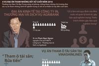 [Infographics] 6 vụ đại án tham nhũng sẽ xét xử vào cuối năm 2016