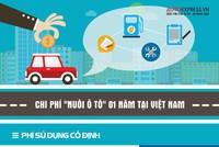 """""""Nuôi"""" ô tô tốn thế nào tại Việt Nam?"""