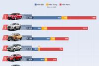 Top 10 ôtô bán chạy tháng 8 - Toyota lại chiếm gần nửa