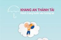 NCB và Prévoir Việt Nam hợp tác triển khai sản phẩm bảo hiểm nhân thọ hỗ trợ giáo dục – Khang An Thành Tài