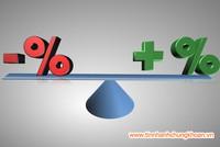 Thị trường tài chính 24h: Dòng tiền đầu cơ vẫn chảy