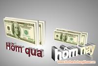 Thị trường tài chính 24h: Áp lực không lớn