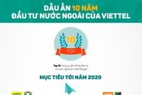 [InfoGraphics] Hành trình 10 năm đầu tư nước ngoài của Viettel