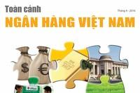 26/4, xuất bản Đặc san Toàn cảnh Ngân hàng Việt Nam