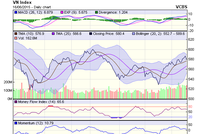Góc nhìn kỹ thuật phiên 17/6: Xu hướng của thị trường đang diễn ra thuận lợi