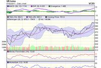 Góc nhìn kỹ thuật phiên 8/2: Vẫn duy trì bull market