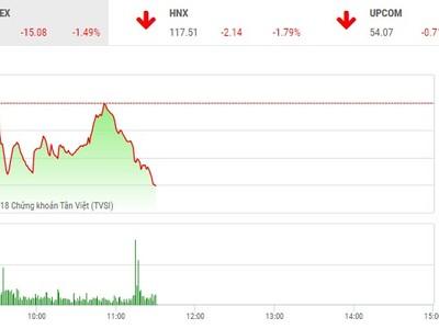 Phiên sáng 22/5: Nhà đầu tư tháo chạy, VN-Index thủng mốc 1.000 điểm